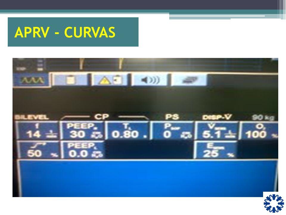 APRV - CURVAS