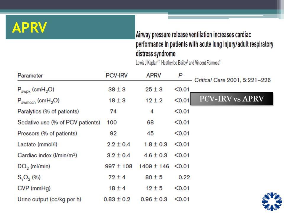 APRV PCV-IRV vs APRV