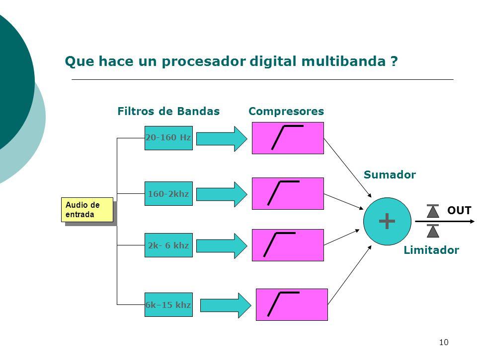 Que hace un procesador digital multibanda