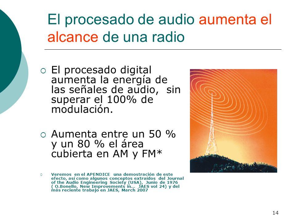 El procesado de audio aumenta el alcance de una radio