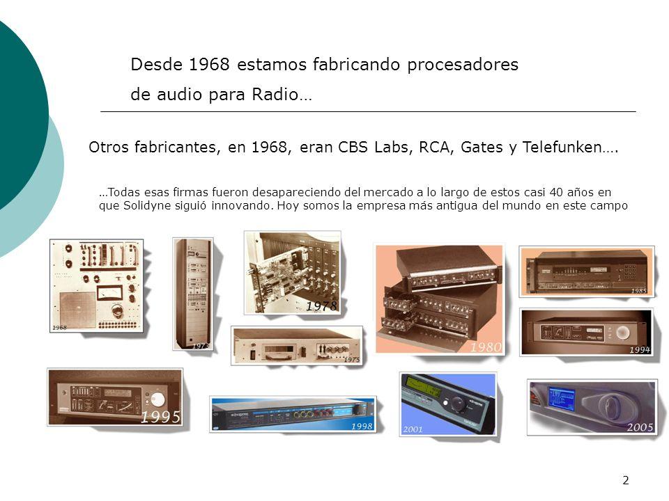 Desde 1968 estamos fabricando procesadores de audio para Radio…