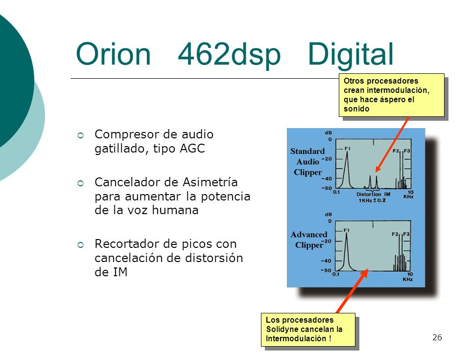 Orion 462dsp Digital Compresor de audio gatillado, tipo AGC