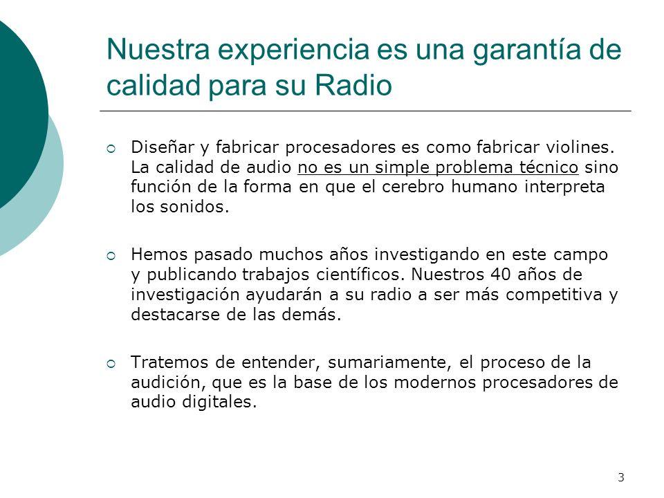 Nuestra experiencia es una garantía de calidad para su Radio