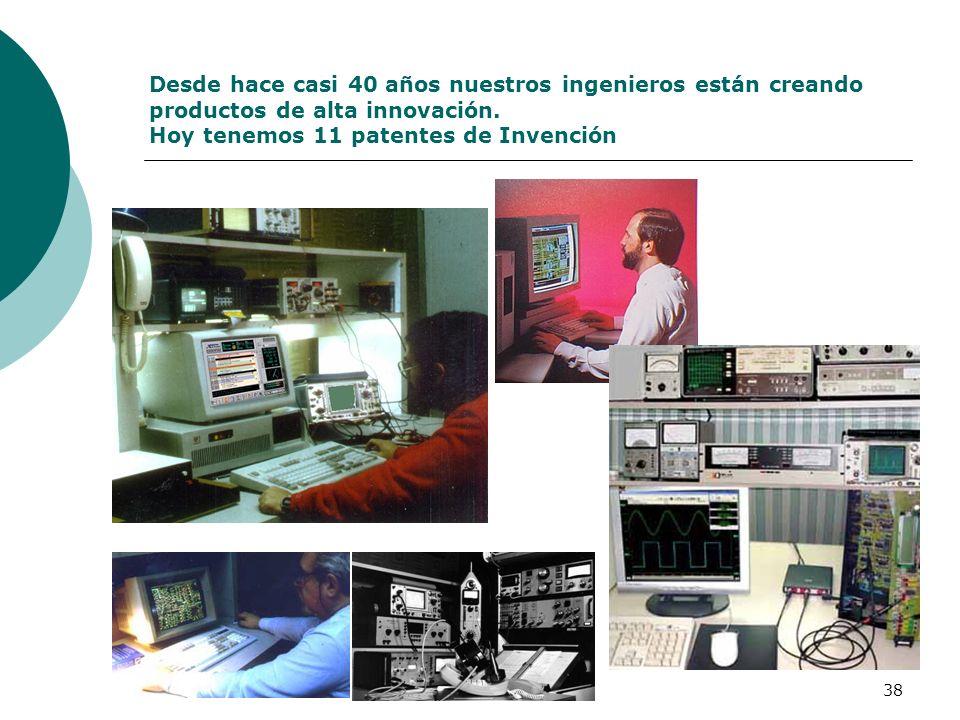 Desde hace casi 40 años nuestros ingenieros están creando productos de alta innovación.