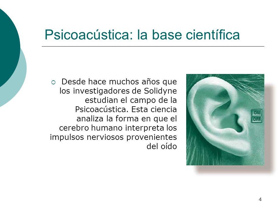 Psicoacústica: la base científica