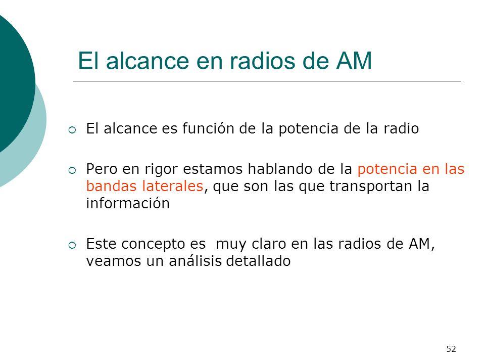 El alcance en radios de AM