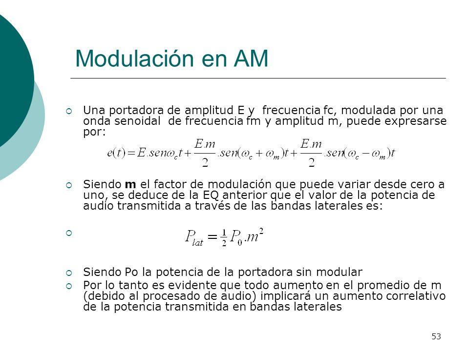 Modulación en AM Una portadora de amplitud E y frecuencia fc, modulada por una onda senoidal de frecuencia fm y amplitud m, puede expresarse por: