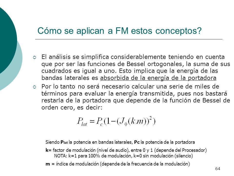 Cómo se aplican a FM estos conceptos