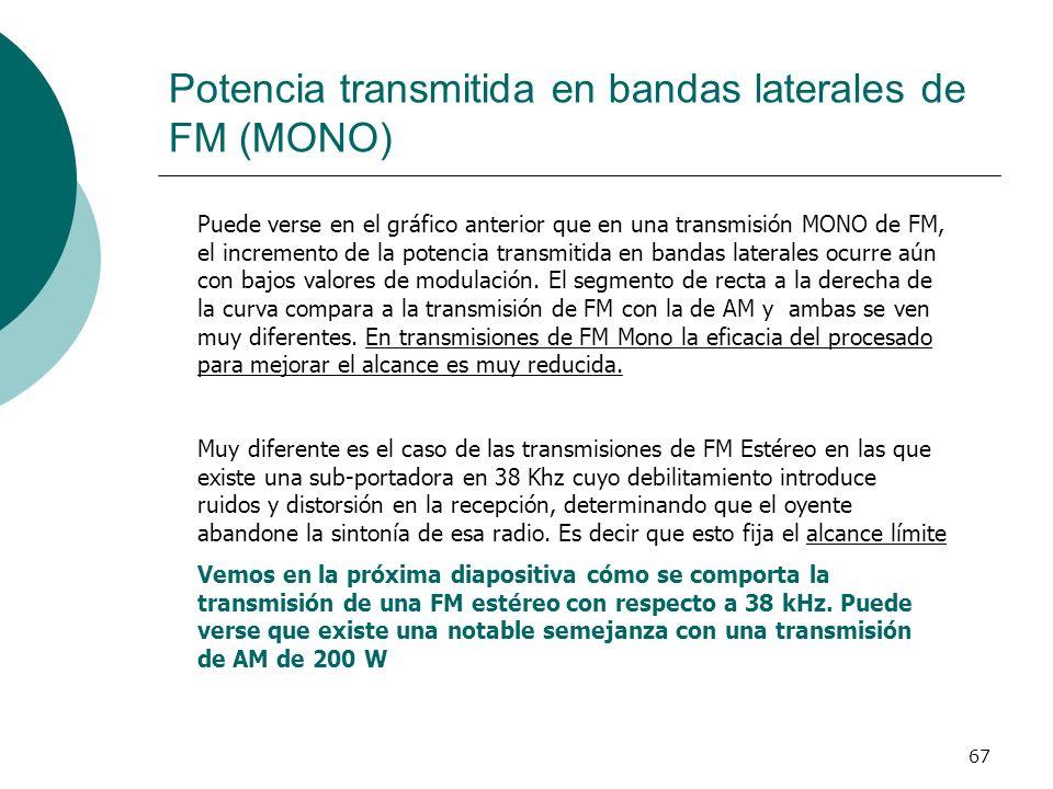 Potencia transmitida en bandas laterales de FM (MONO)