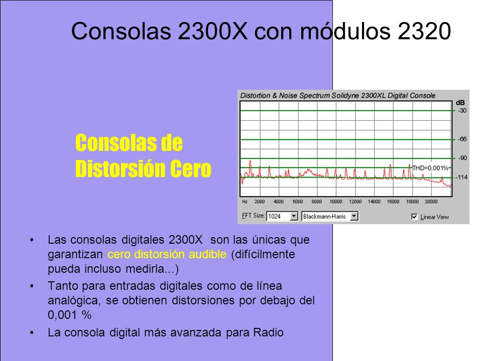 Consolas 2300X con módulos 2320 Consolas de Distorsión Cero
