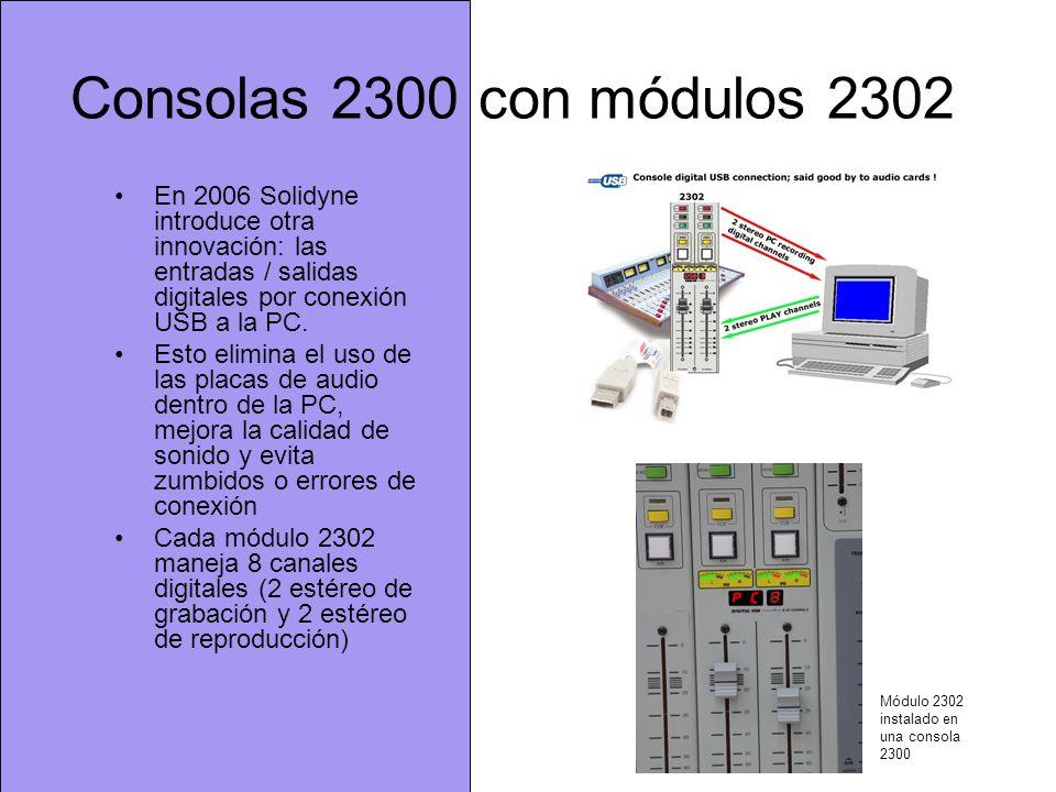 Consolas 2300 con módulos 2302 En 2006 Solidyne introduce otra innovación: las entradas / salidas digitales por conexión USB a la PC.