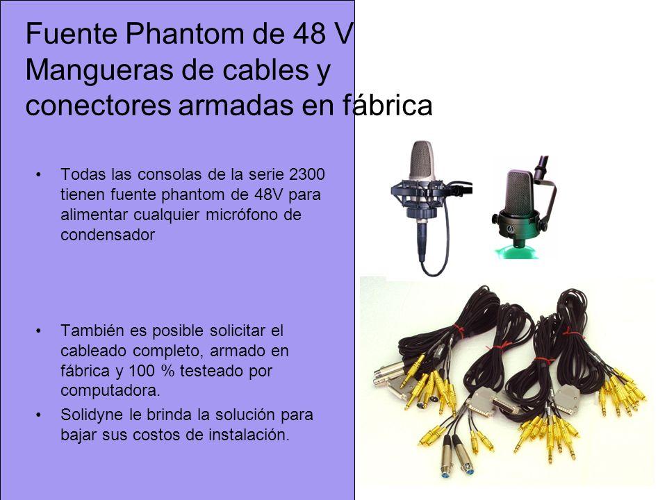 Fuente Phantom de 48 V Mangueras de cables y conectores armadas en fábrica