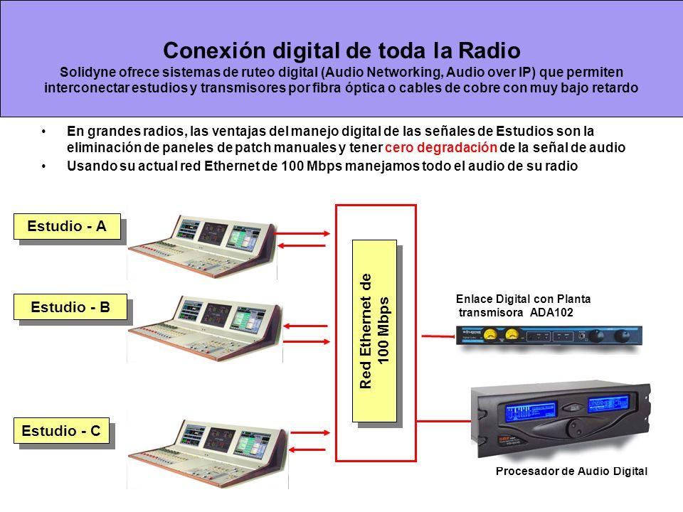 Conexión digital de toda la Radio Solidyne ofrece sistemas de ruteo digital (Audio Networking, Audio over IP) que permiten interconectar estudios y transmisores por fibra óptica o cables de cobre con muy bajo retardo