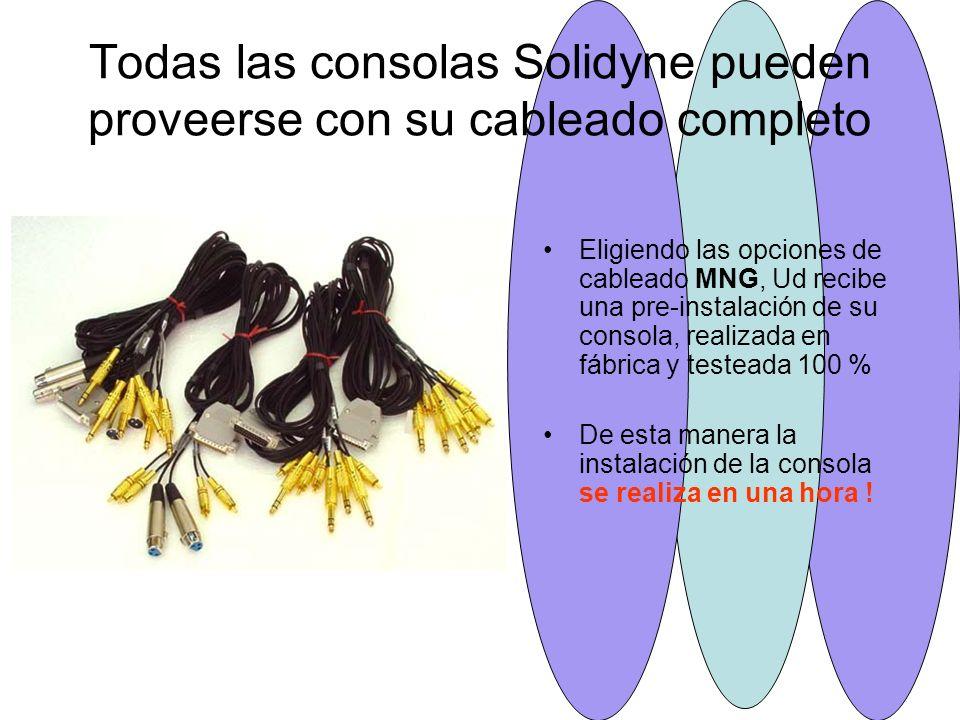 Todas las consolas Solidyne pueden proveerse con su cableado completo