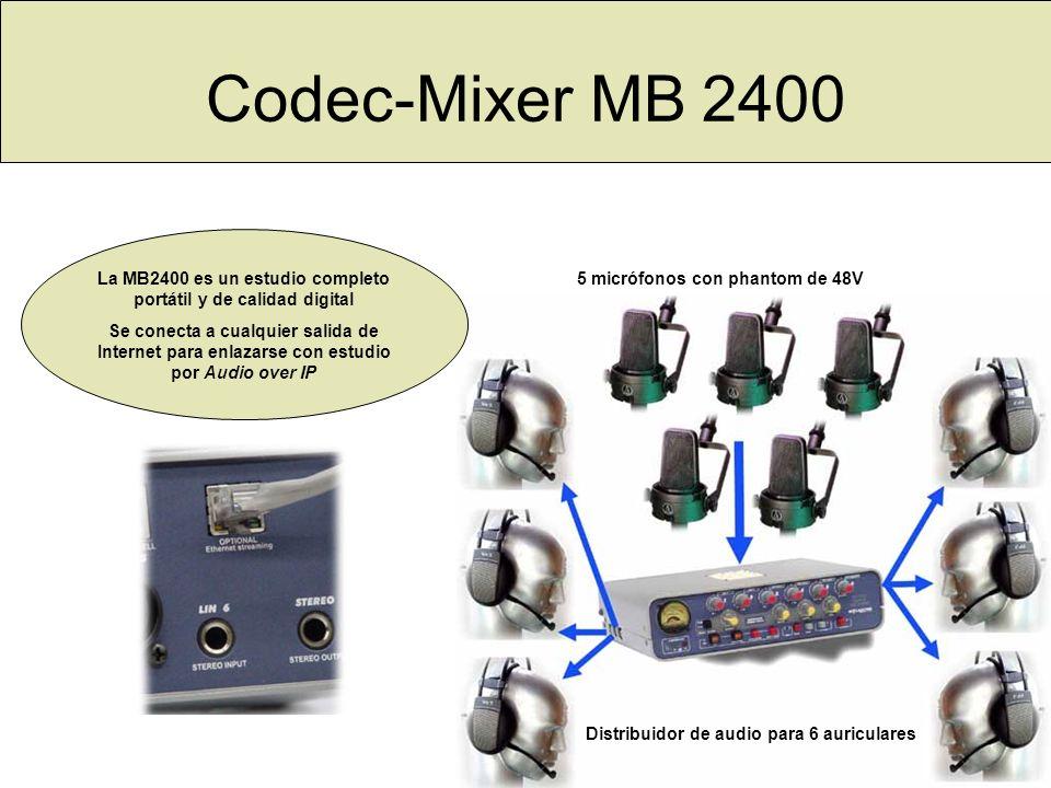 La MB2400 es un estudio completo portátil y de calidad digital