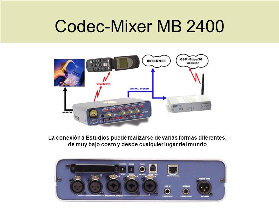 Codec-Mixer MB 2400 La conexión a Estudios puede realizarse de varias formas diferentes, de muy bajo costo y desde cualquier lugar del mundo.