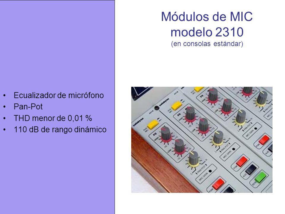 Módulos de MIC modelo 2310 (en consolas estándar)