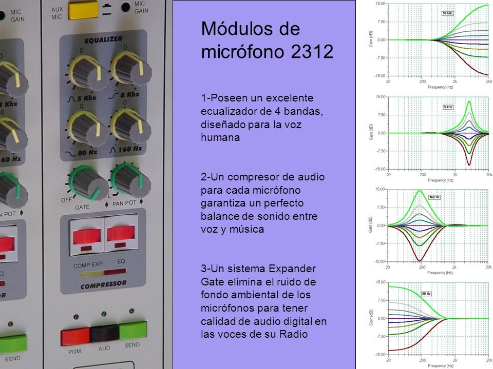 Módulos de micrófono 2312 1-Poseen un excelente ecualizador de 4 bandas, diseñado para la voz humana.