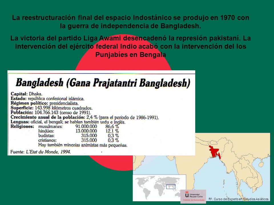 La reestructuración final del espacio Indostánico se produjo en 1970 con la guerra de independencia de Bangladesh.