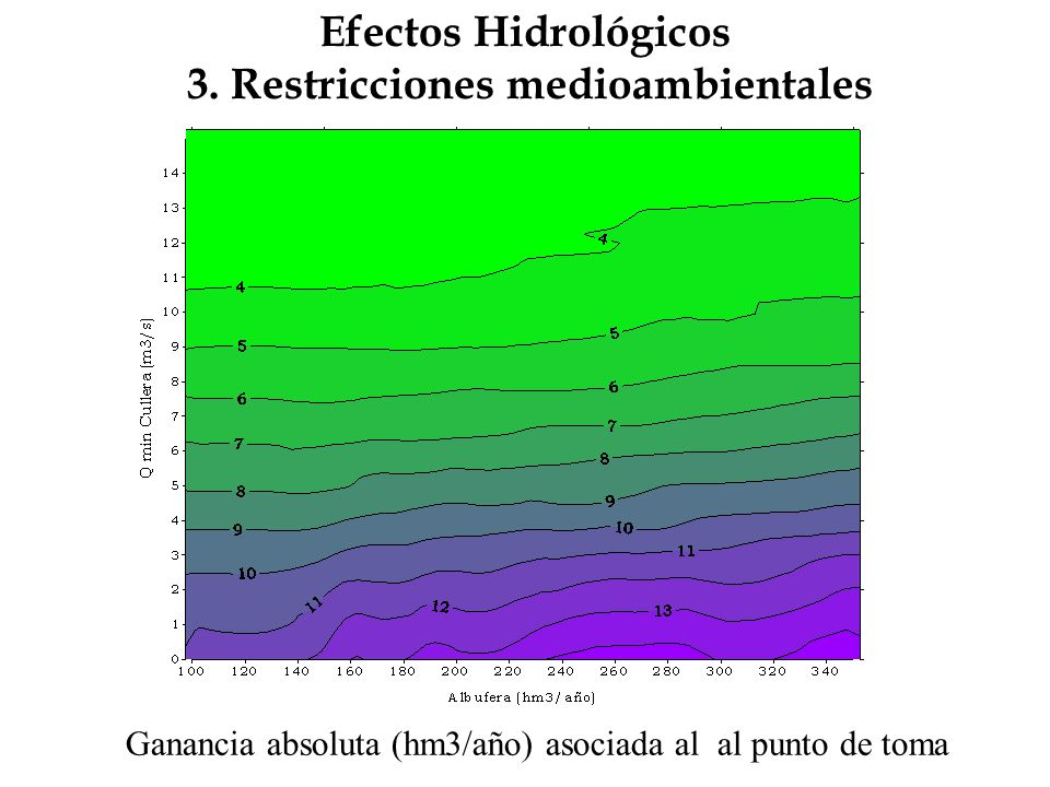 Efectos Hidrológicos 3. Restricciones medioambientales