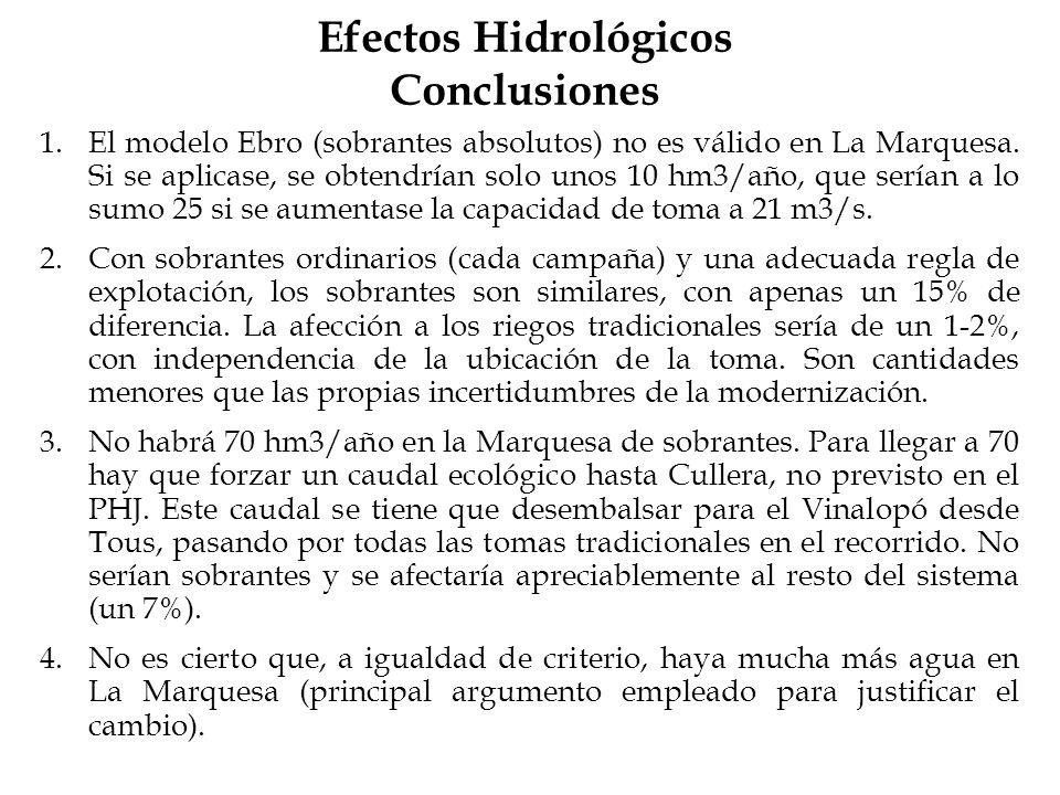 Efectos Hidrológicos Conclusiones