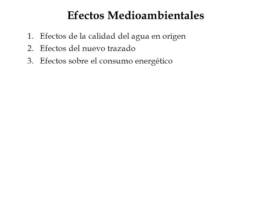 Efectos Medioambientales