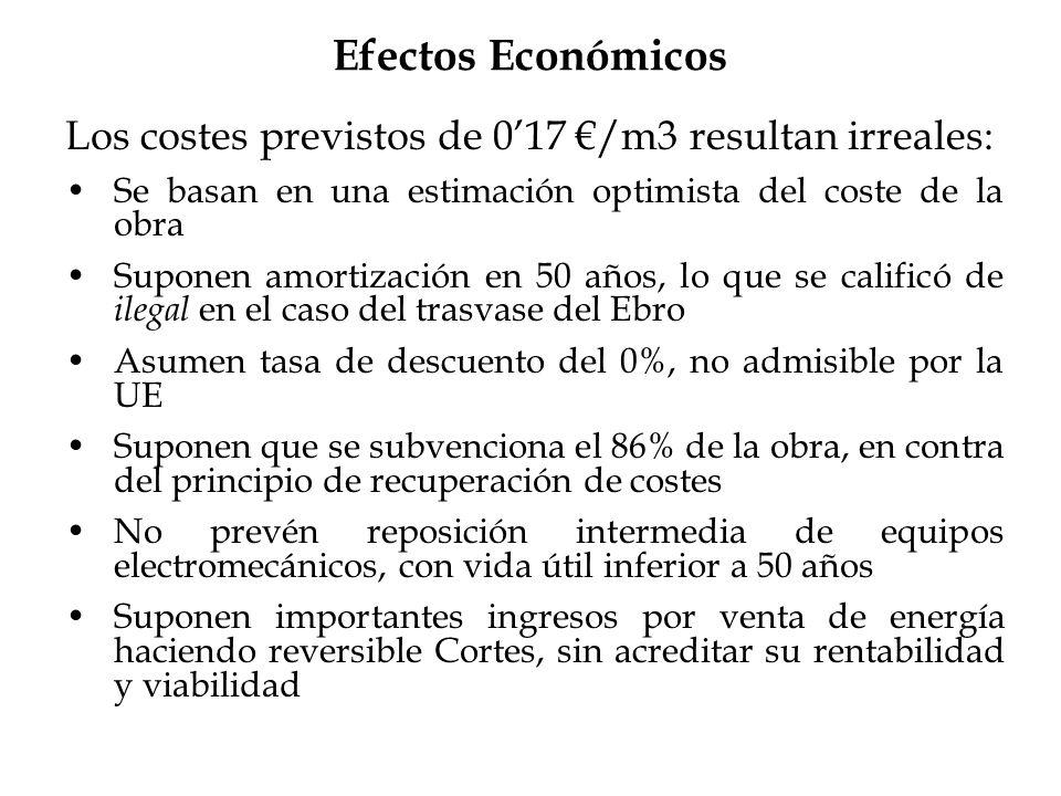 Efectos Económicos Los costes previstos de 0'17 €/m3 resultan irreales: Se basan en una estimación optimista del coste de la obra.
