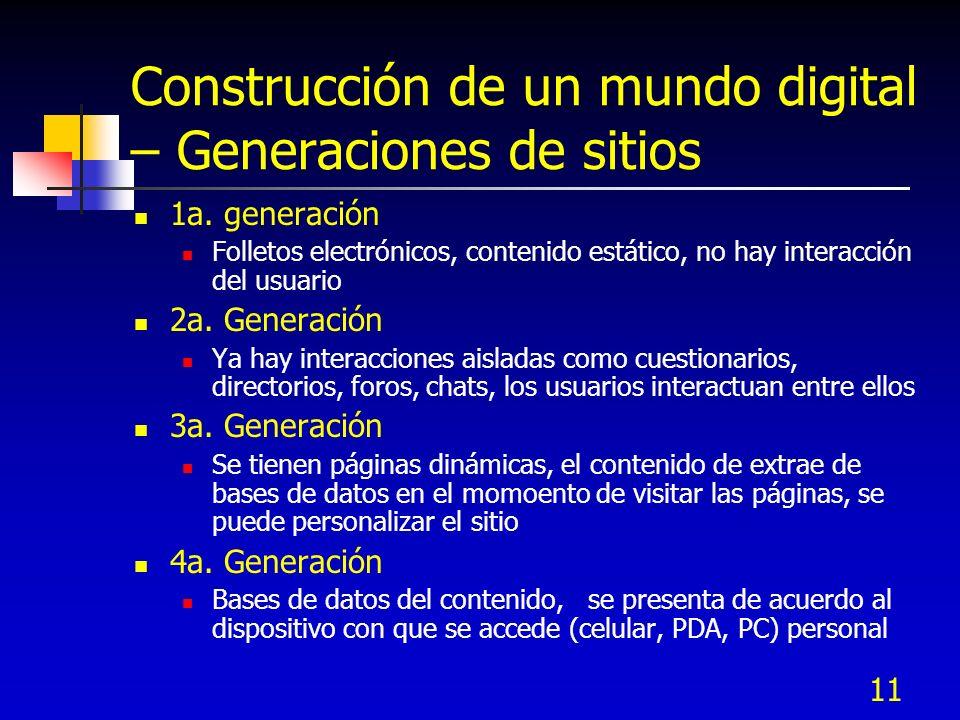Construcción de un mundo digital – Generaciones de sitios