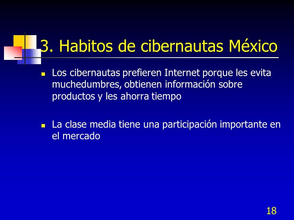 3. Habitos de cibernautas México