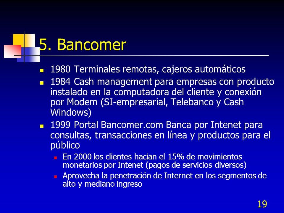 5. Bancomer 1980 Terminales remotas, cajeros automáticos