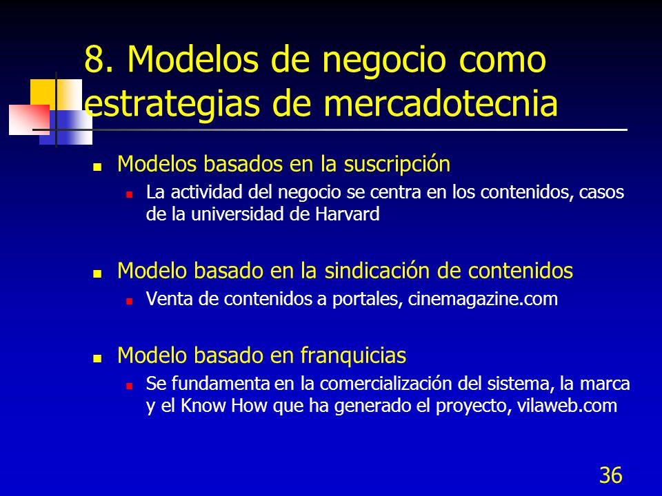 8. Modelos de negocio como estrategias de mercadotecnia