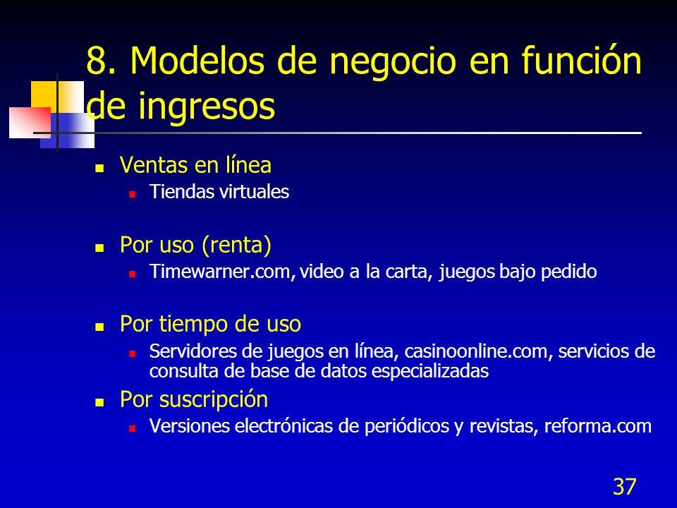 8. Modelos de negocio en función de ingresos