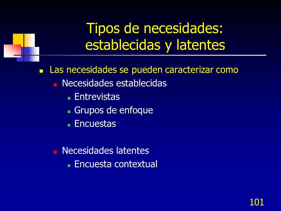 Tipos de necesidades: establecidas y latentes