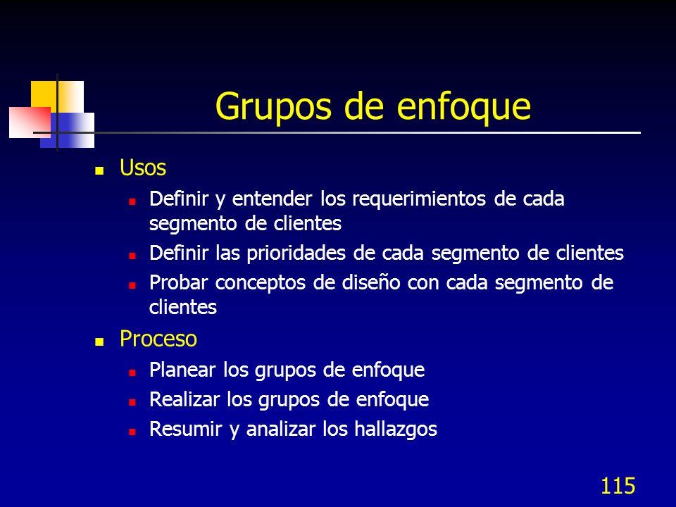 Grupos de enfoque Usos Proceso