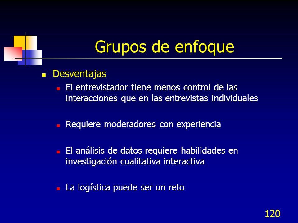 Grupos de enfoque Desventajas