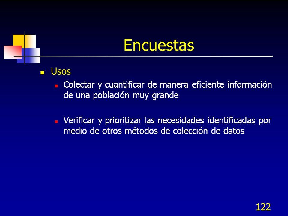 Encuestas Usos. Colectar y cuantificar de manera eficiente información de una población muy grande.