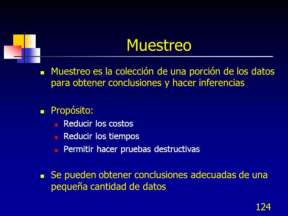 Muestreo Muestreo es la colección de una porción de los datos para obtener conclusiones y hacer inferencias.