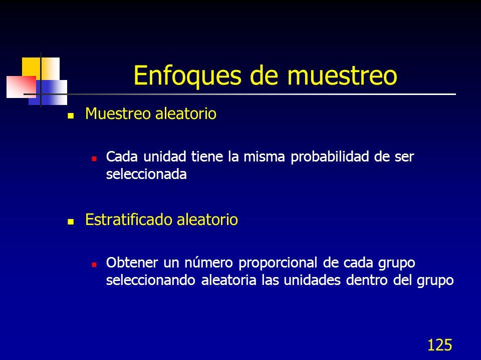 Enfoques de muestreo Muestreo aleatorio Estratificado aleatorio