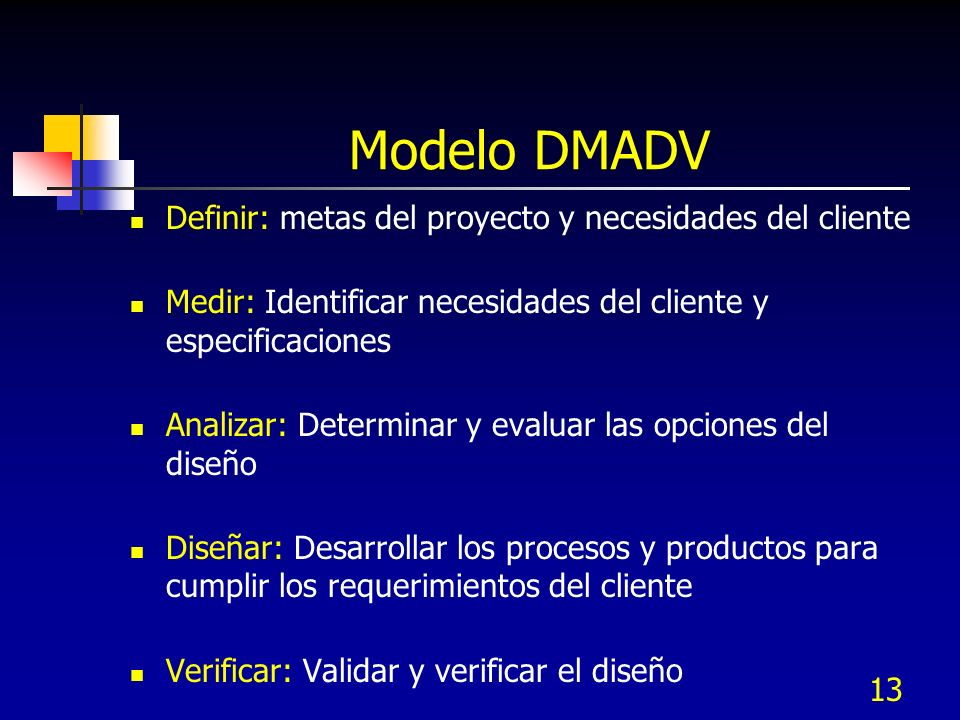 Modelo DMADV Definir: metas del proyecto y necesidades del cliente