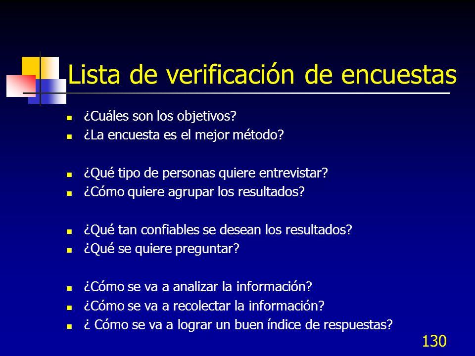 Lista de verificación de encuestas