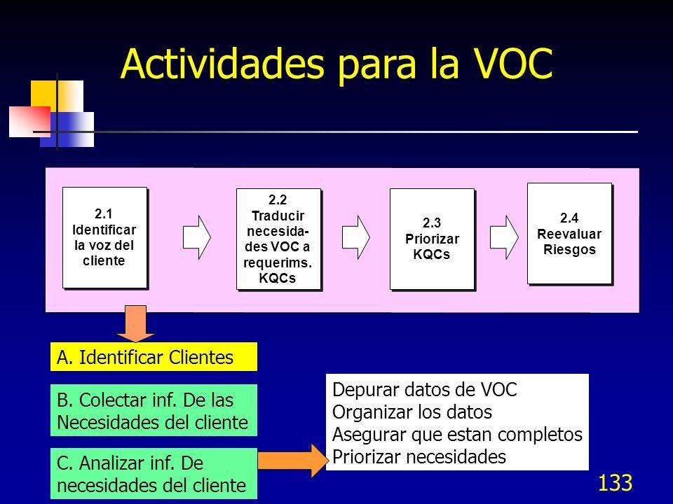 Identificar la voz del cliente des VOC a requerims. KQCs