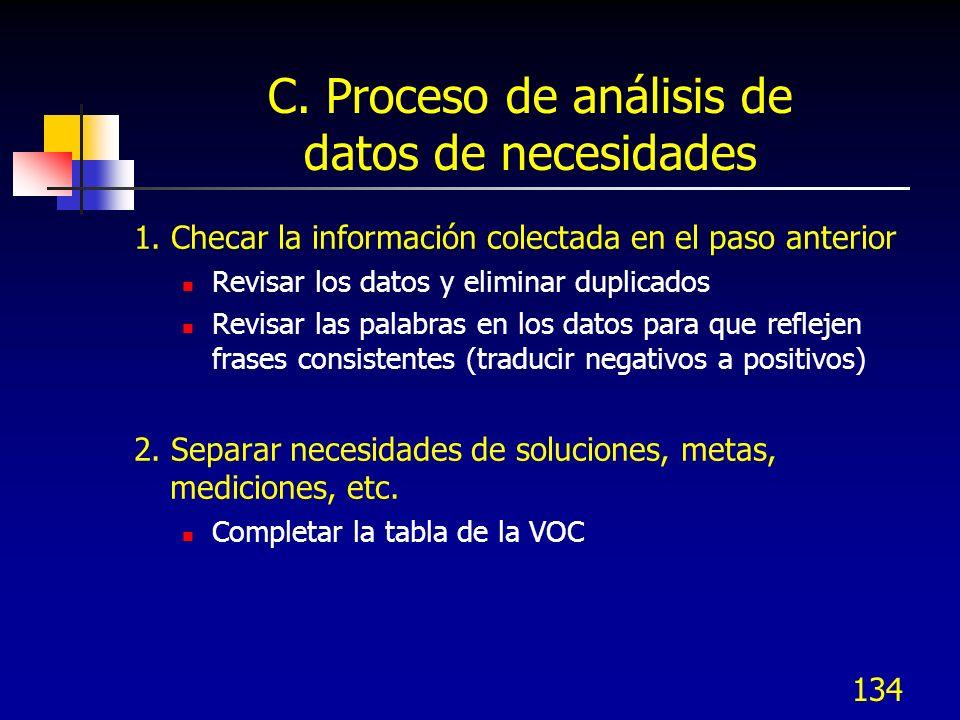 C. Proceso de análisis de datos de necesidades