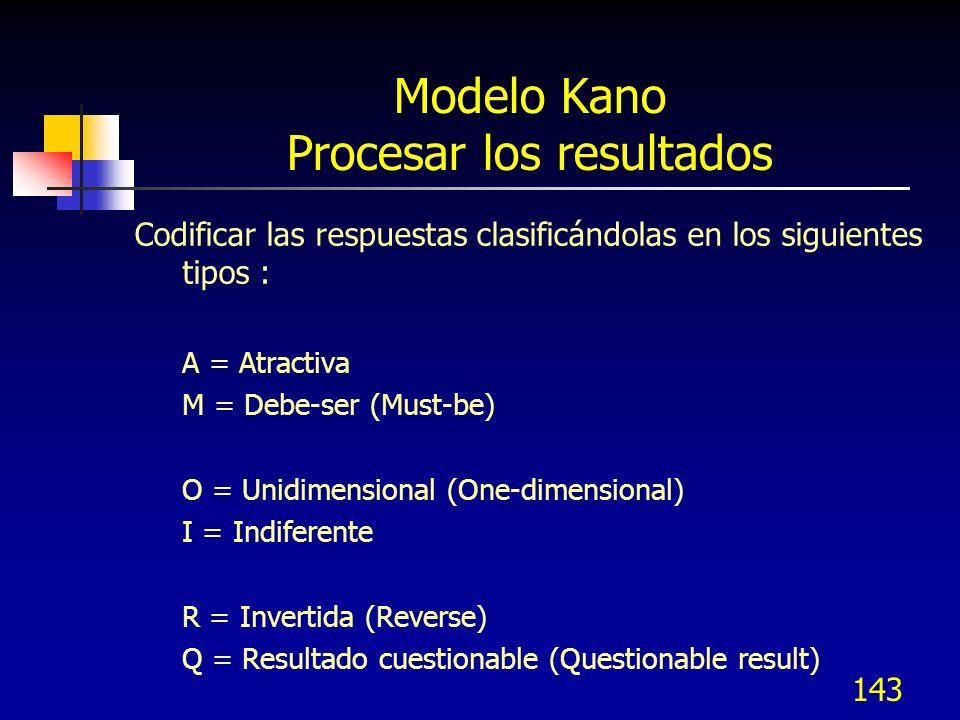 Modelo Kano Procesar los resultados