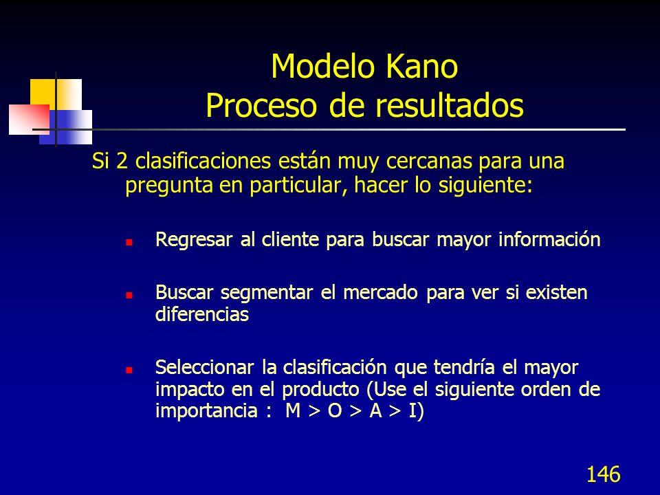 Modelo Kano Proceso de resultados