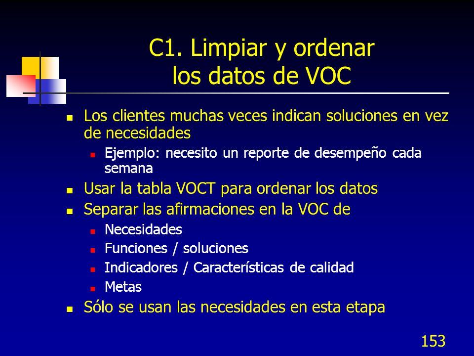 C1. Limpiar y ordenar los datos de VOC