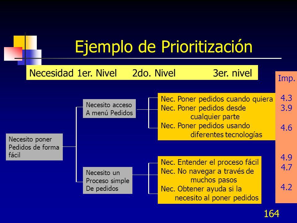 Ejemplo de Prioritización