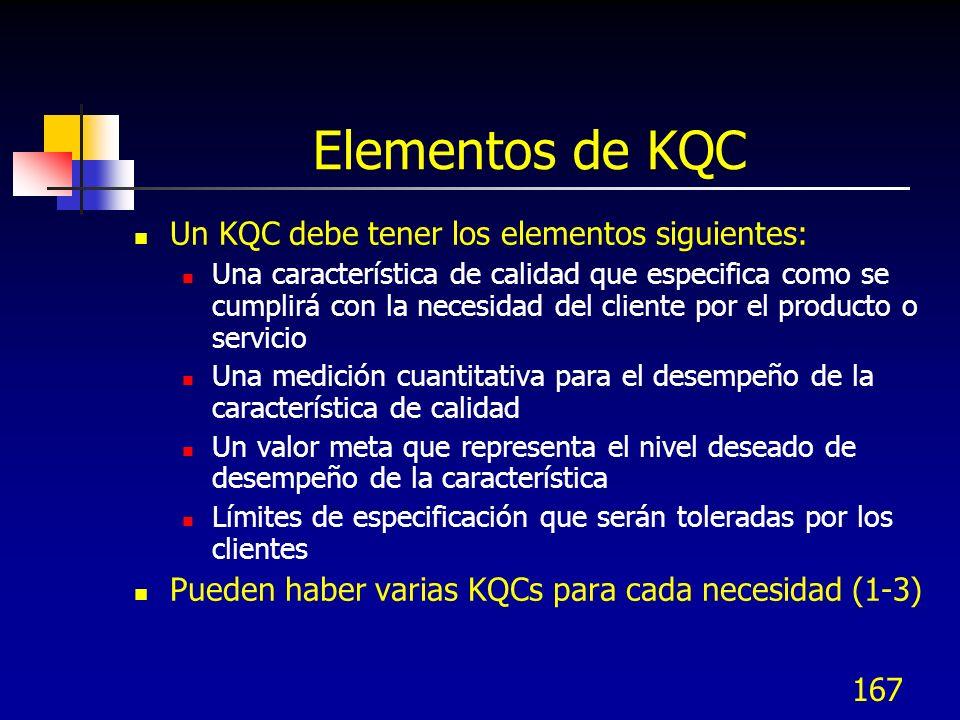 Elementos de KQC Un KQC debe tener los elementos siguientes: