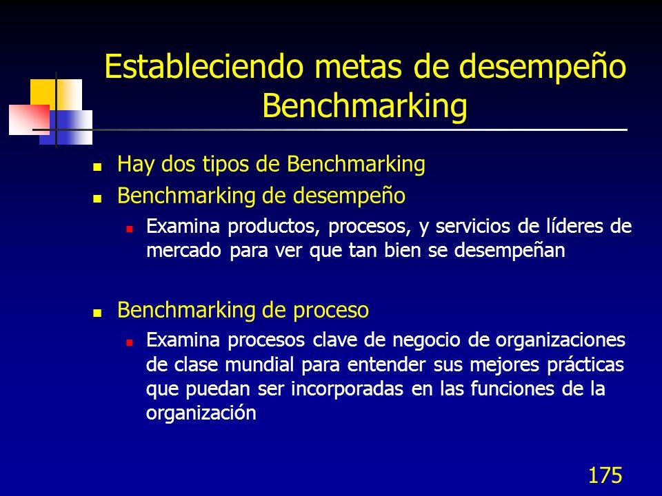 Estableciendo metas de desempeño Benchmarking