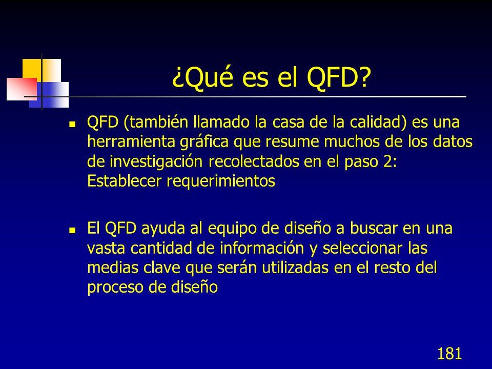 ¿Qué es el QFD