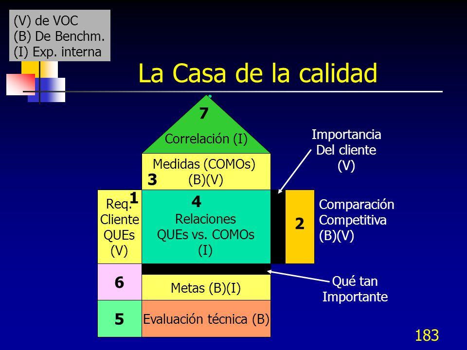Evaluación técnica (B)